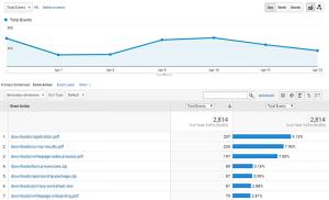 Google Analytics Download Tracking